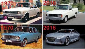 پیشرفت صنایع خودروسازی